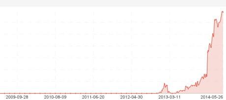 Google Panda Update 4 - Beispiel 3