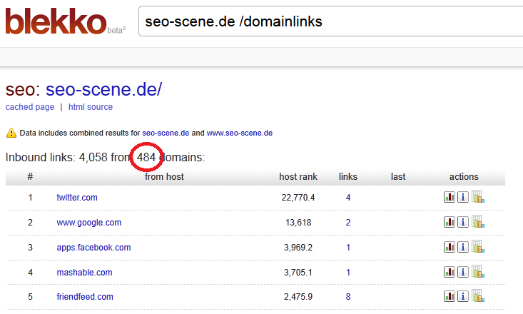 Die Domainpop der Domain seo-scene.de via blekko
