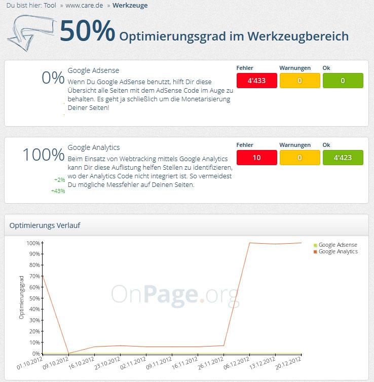 Der Optimierungsgrad im Werkzeugbereich von OnPage.org