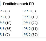 Textlinks nach Pagerank