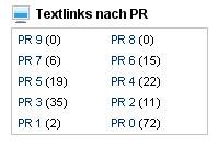 Textlinks nach Pagerank